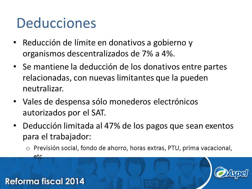 Deducciones Reducción de límite en donativos a gobierno y organismos descentralizados de 7% a 4%. Se mantiene la deducción de los donativos entre part