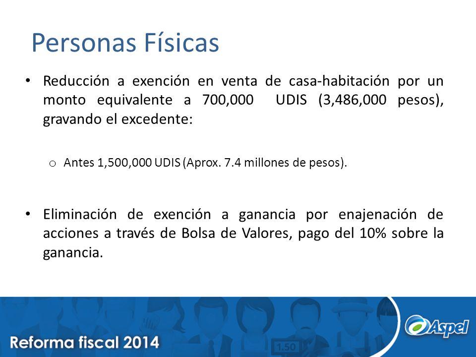 Personas Físicas Reducción a exención en venta de casa-habitación por un monto equivalente a 700,000 UDIS (3,486,000 pesos), gravando el excedente: o Antes 1,500,000 UDIS (Aprox.
