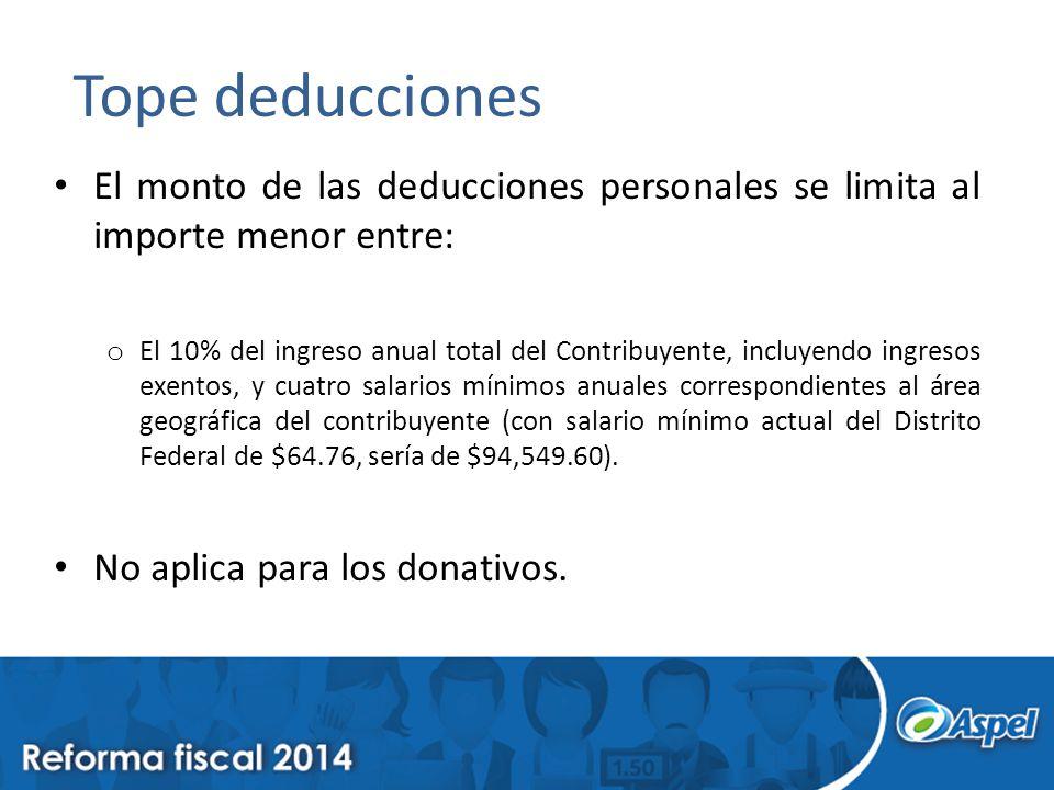 Tope deducciones El monto de las deducciones personales se limita al importe menor entre: o El 10% del ingreso anual total del Contribuyente, incluyen