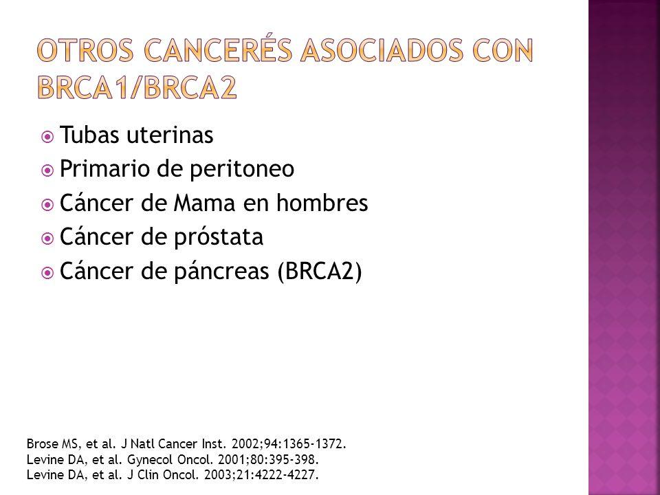 Brose MS, et al.J Natl Cancer Inst. 2002;94:1365-1372.