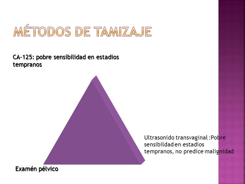 Ultrasonido transvaginal :Pobre sensibildad en estadios tempranos, no predice malignidad CA-125: pobre sensibilidad en estadios tempranos Examén pélvico