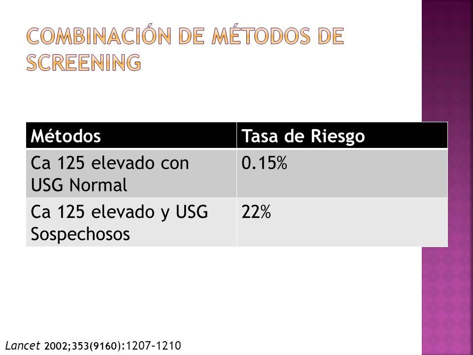 MétodosTasa de Riesgo Ca 125 elevado con USG Normal 0.15% Ca 125 elevado y USG Sospechosos 22% Lancet 2002;353(9160 ):1207–1210