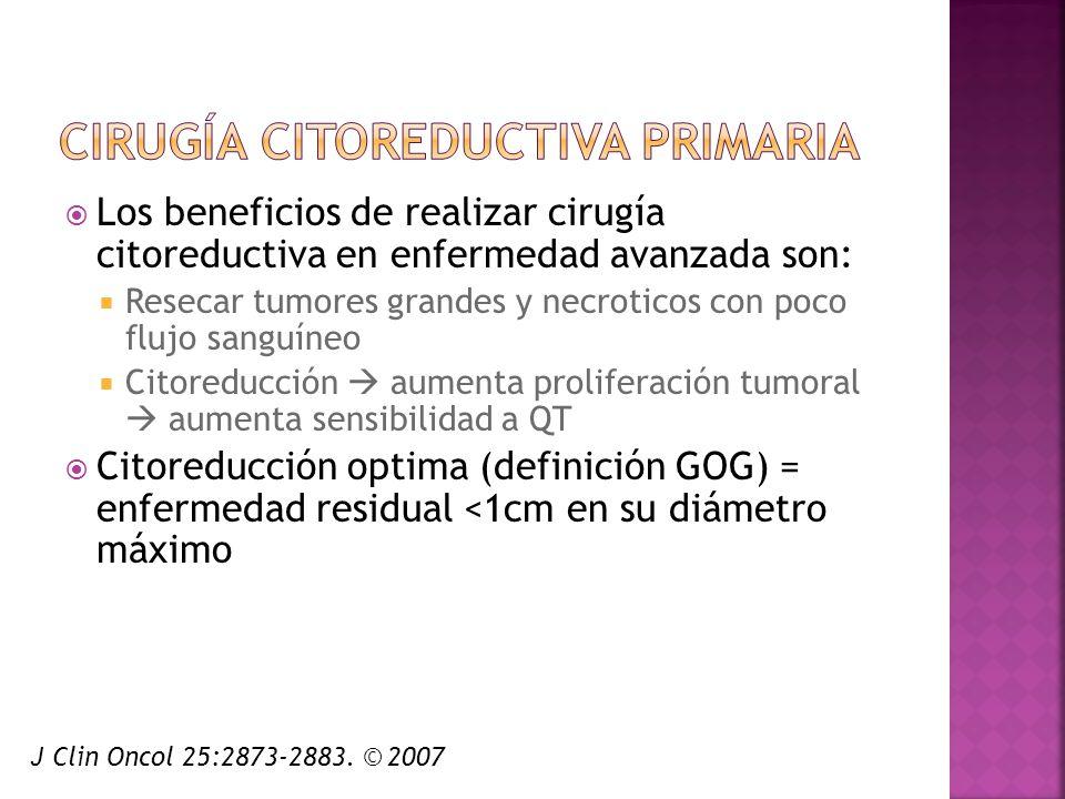 Los beneficios de realizar cirugía citoreductiva en enfermedad avanzada son: Resecar tumores grandes y necroticos con poco flujo sanguíneo Citoreducción aumenta proliferación tumoral aumenta sensibilidad a QT Citoreducción optima (definición GOG) = enfermedad residual <1cm en su diámetro máximo J Clin Oncol 25:2873-2883.