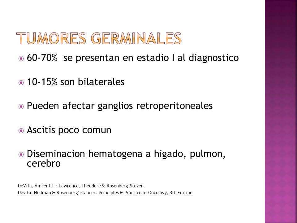 60-70% se presentan en estadio I al diagnostico 10-15% son bilaterales Pueden afectar ganglios retroperitoneales Ascitis poco comun Diseminacion hematogena a higado, pulmon, cerebro DeVita, Vincent T.; Lawrence, Theodore S; Rosenberg,Steven.