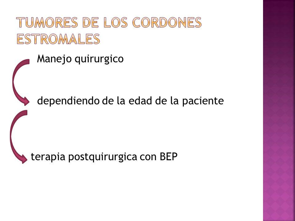 Manejo quirurgico dependiendo de la edad de la paciente terapia postquirurgica con BEP