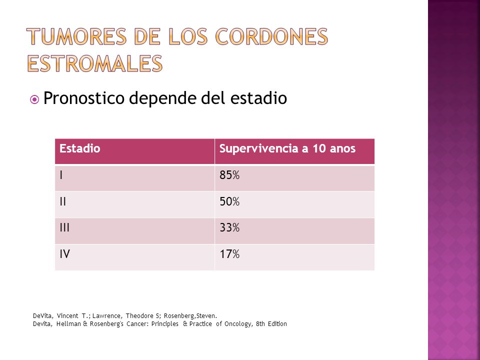 Pronostico depende del estadio EstadioSupervivencia a 10 anos I85% II50% III33% IV17% DeVita, Vincent T.; Lawrence, Theodore S; Rosenberg,Steven.