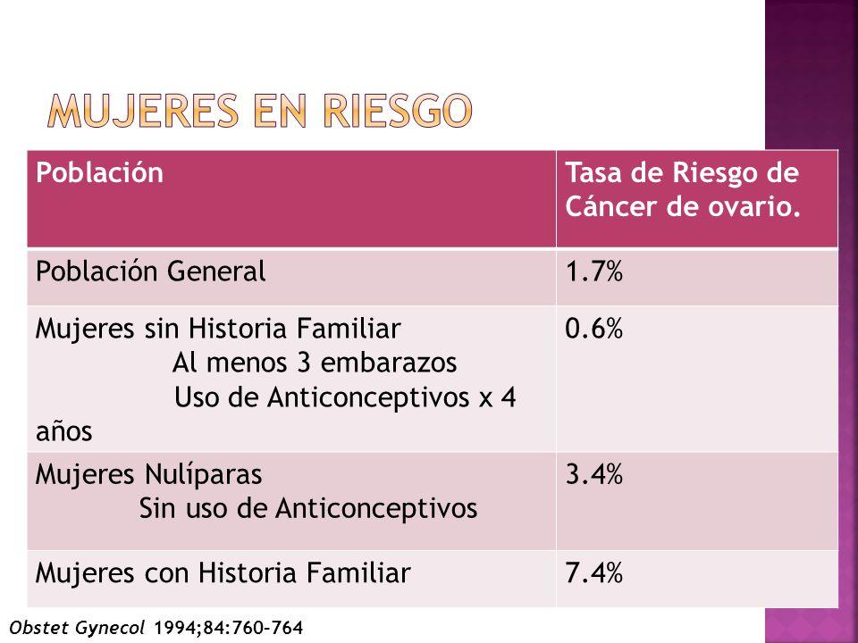 -5% -Asociados a cáncer de endometrio -En ocasiones a hipelcalcemia -Peor pronóstico