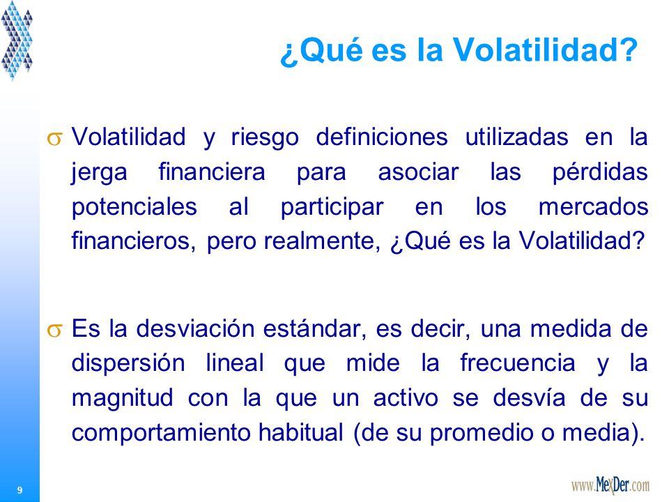 9 ¿Qué es la Volatilidad.
