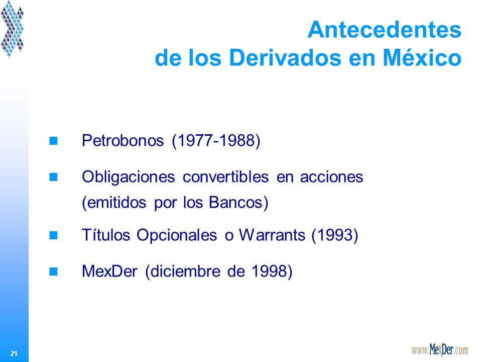 21 Antecedentes de los Derivados en México Petrobonos (1977-1988) Obligaciones convertibles en acciones (emitidos por los Bancos) Títulos Opcionales o Warrants (1993) MexDer (diciembre de 1998)