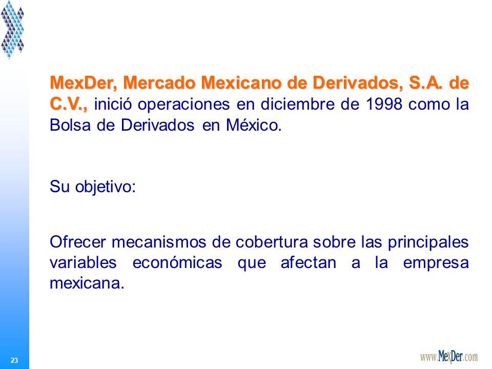23 MexDer, Mercado Mexicano de Derivados, S.A.de C.V., MexDer, Mercado Mexicano de Derivados, S.A.