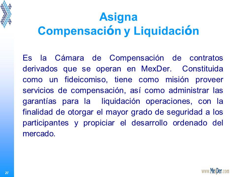 27 Es la Cámara de Compensación de contratos derivados que se operan en MexDer.
