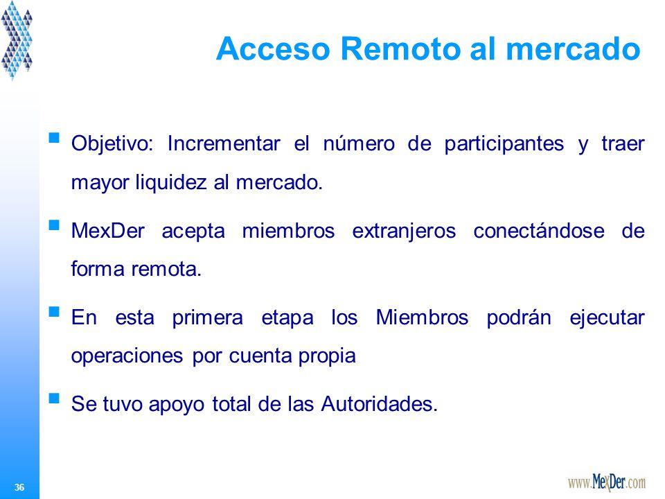 36 Acceso Remoto al mercado Objetivo: Incrementar el número de participantes y traer mayor liquidez al mercado.