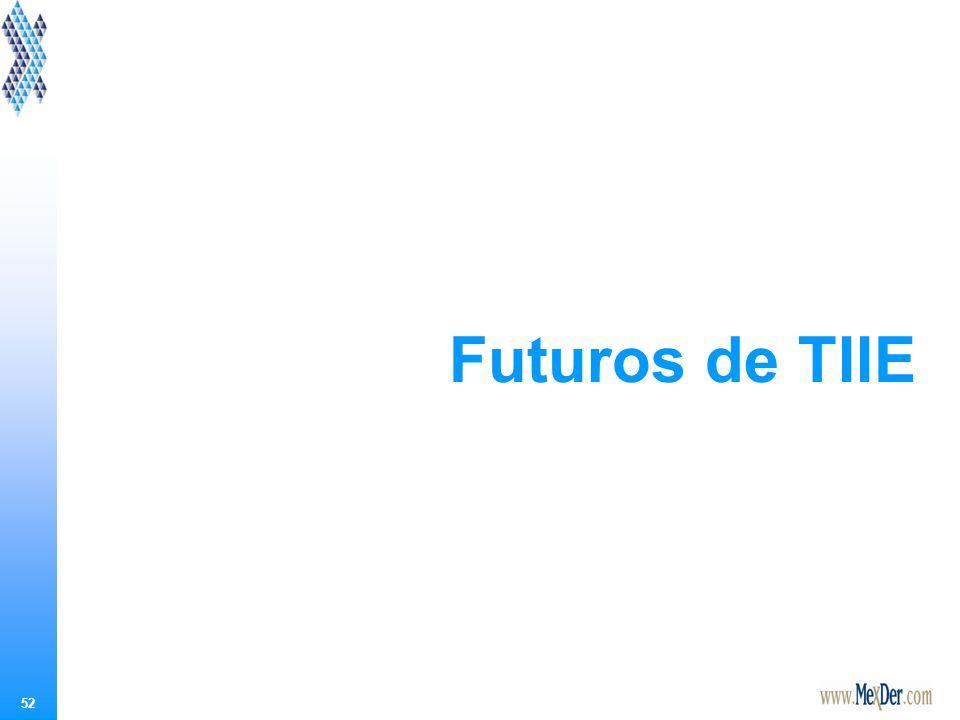 52 Futuros de TIIE
