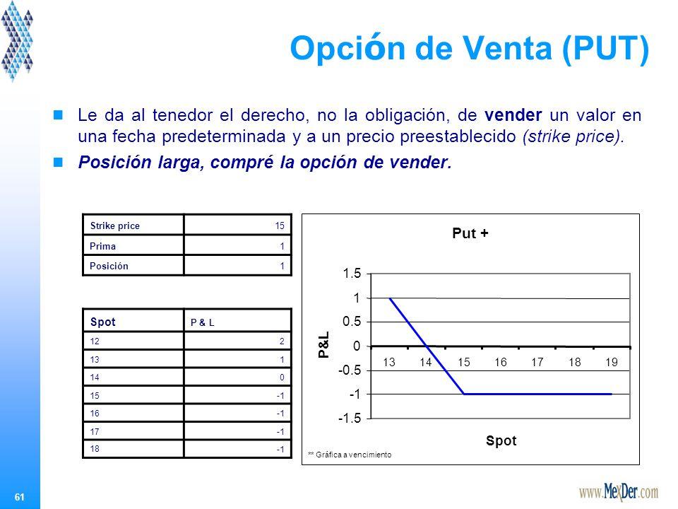 61 Opci ó n de Venta (PUT) Le da al tenedor el derecho, no la obligación, de vender un valor en una fecha predeterminada y a un precio preestablecido (strike price).