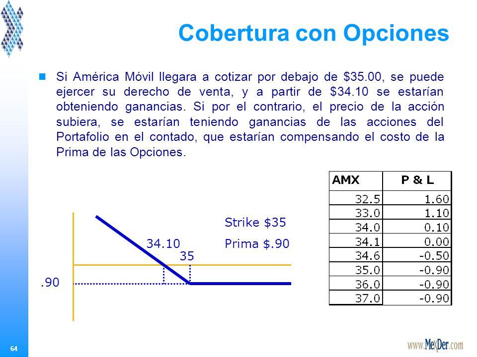 64 Cobertura con Opciones Si América Móvil llegara a cotizar por debajo de $35.00, se puede ejercer su derecho de venta, y a partir de $34.10 se estarían obteniendo ganancias.