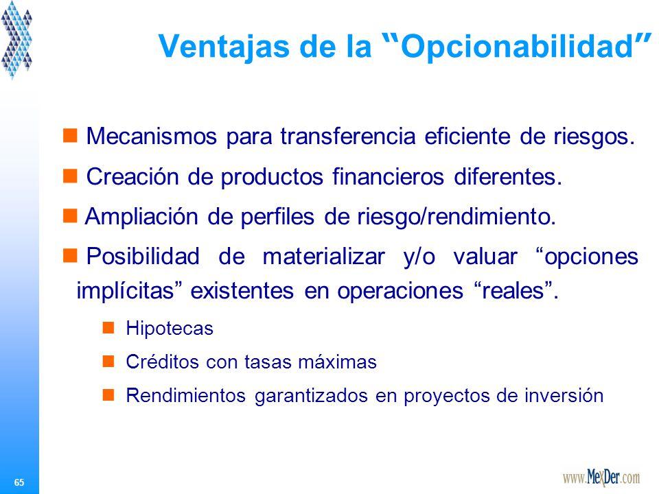 65 Ventajas de la Opcionabilidad Mecanismos para transferencia eficiente de riesgos.