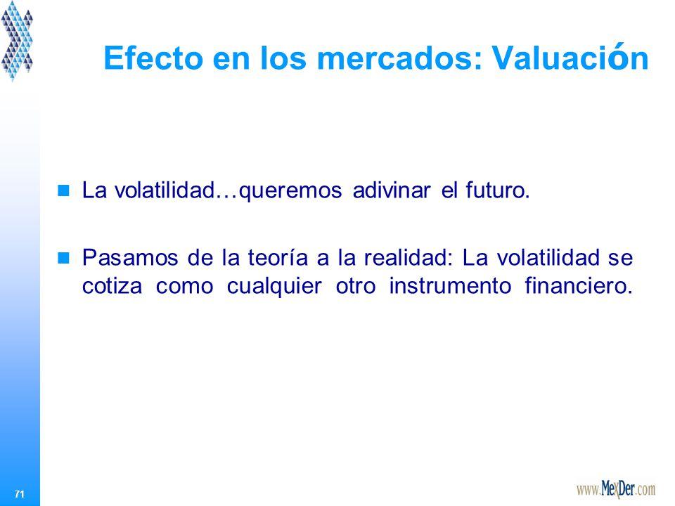 71 Efecto en los mercados: Valuaci ó n La volatilidad…queremos adivinar el futuro.
