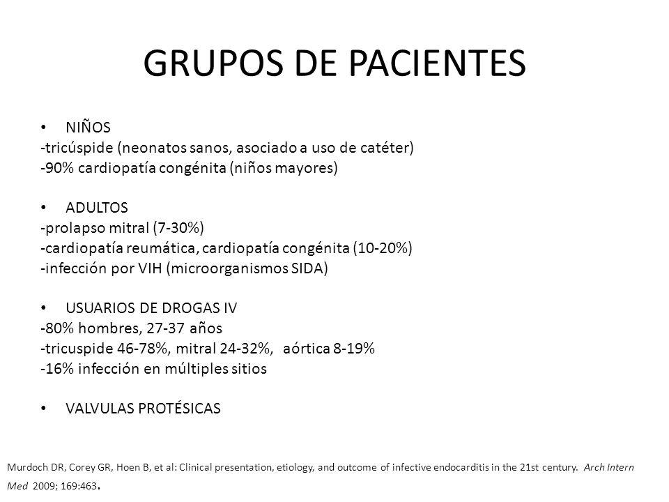 GRUPOS DE PACIENTES NIÑOS -tricúspide (neonatos sanos, asociado a uso de catéter) -90% cardiopatía congénita (niños mayores) ADULTOS -prolapso mitral