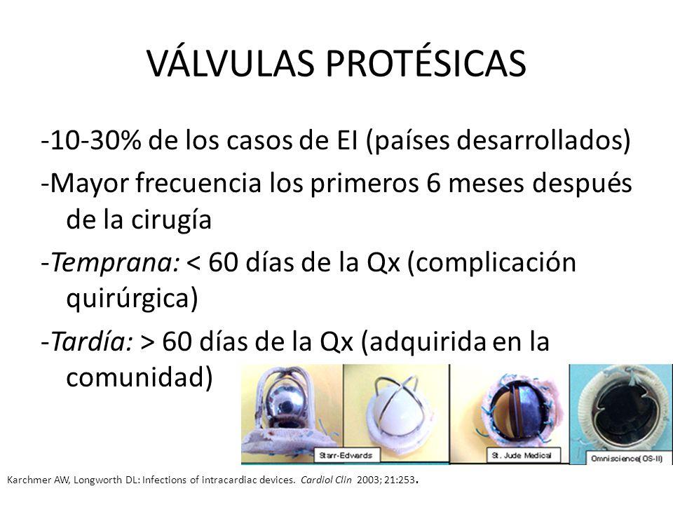 VÁLVULAS PROTÉSICAS -10-30% de los casos de EI (países desarrollados) -Mayor frecuencia los primeros 6 meses después de la cirugía -Temprana: < 60 día
