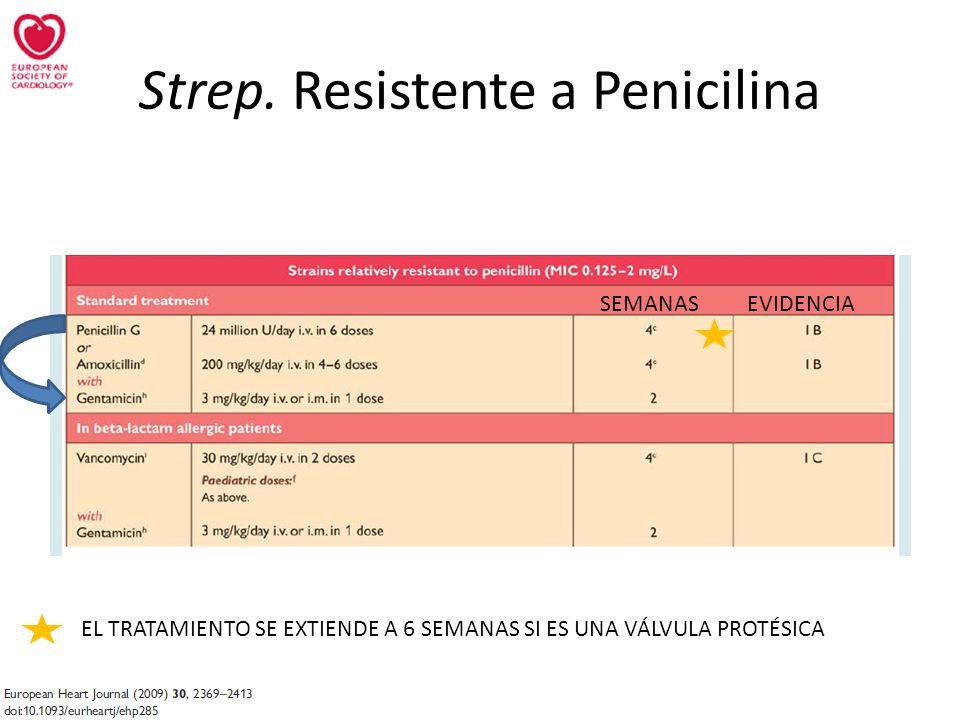 Strep. Resistente a Penicilina EL TRATAMIENTO SE EXTIENDE A 6 SEMANAS SI ES UNA VÁLVULA PROTÉSICA SEMANASEVIDENCIA