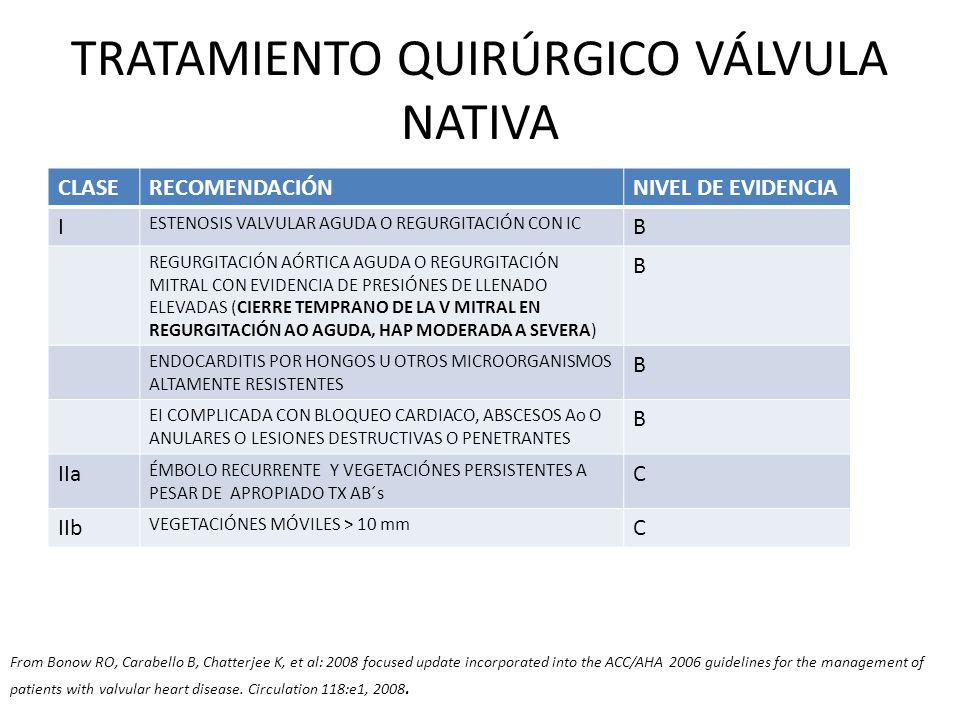 TRATAMIENTO QUIRÚRGICO VÁLVULA NATIVA CLASERECOMENDACIÓNNIVEL DE EVIDENCIA I ESTENOSIS VALVULAR AGUDA O REGURGITACIÓN CON IC B REGURGITACIÓN AÓRTICA A