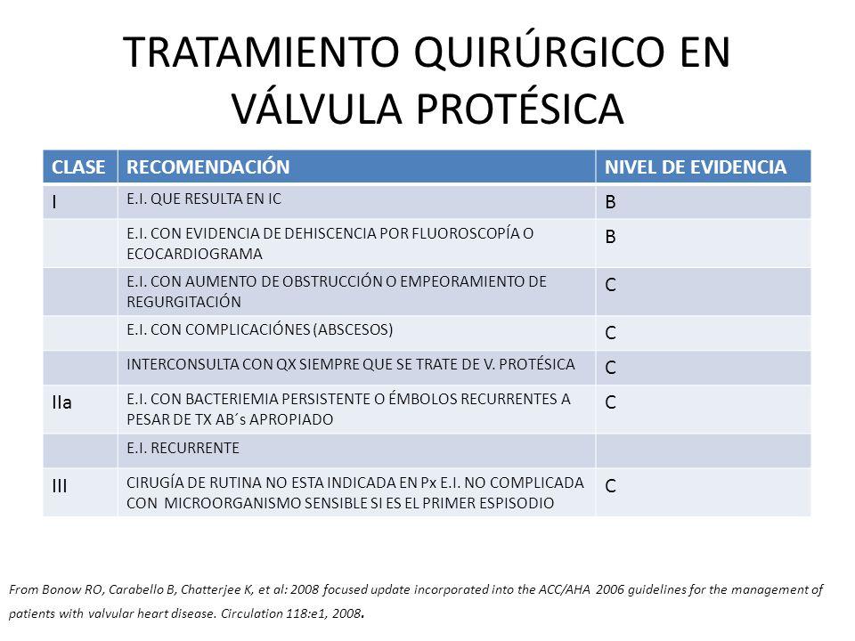 TRATAMIENTO QUIRÚRGICO EN VÁLVULA PROTÉSICA CLASERECOMENDACIÓNNIVEL DE EVIDENCIA I E.I. QUE RESULTA EN IC B E.I. CON EVIDENCIA DE DEHISCENCIA POR FLUO