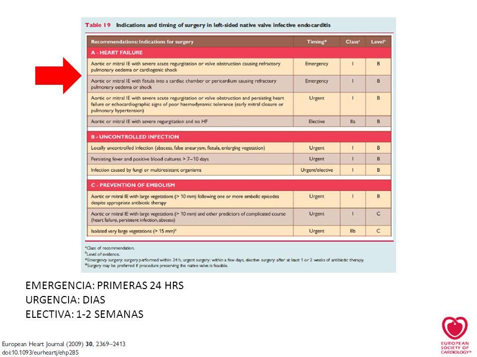 EMERGENCIA: PRIMERAS 24 HRS URGENCIA: DIAS ELECTIVA: 1-2 SEMANAS