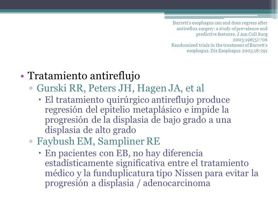 Tratamiento antireflujo Gurski RR, Peters JH, Hagen JA, et al El tratamiento quirúrgico antireflujo produce regresión del epitelio metaplásico e impid