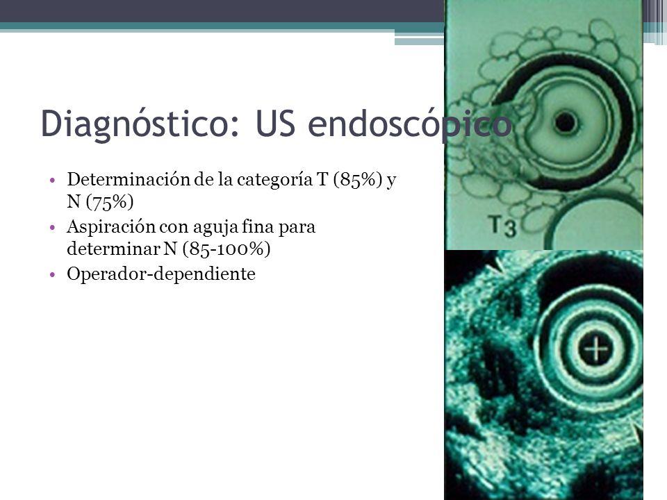Diagnóstico: US endoscópico Determinación de la categoría T (85%) y N (75%) Aspiración con aguja fina para determinar N (85-100%) Operador-dependiente