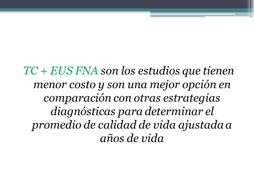 TC + EUS FNA son los estudios que tienen menor costo y son una mejor opción en comparación con otras estrategias diagnósticas para determinar el prome