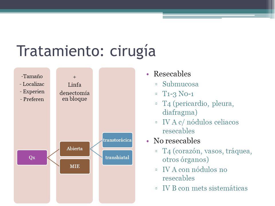 Tratamiento: cirugía + Linfa denectomía en bloque -Tamaño - Localizac - Experien - Preferen QxAbiertatranstorácicatranshiatalMIE Resecables Submucosa
