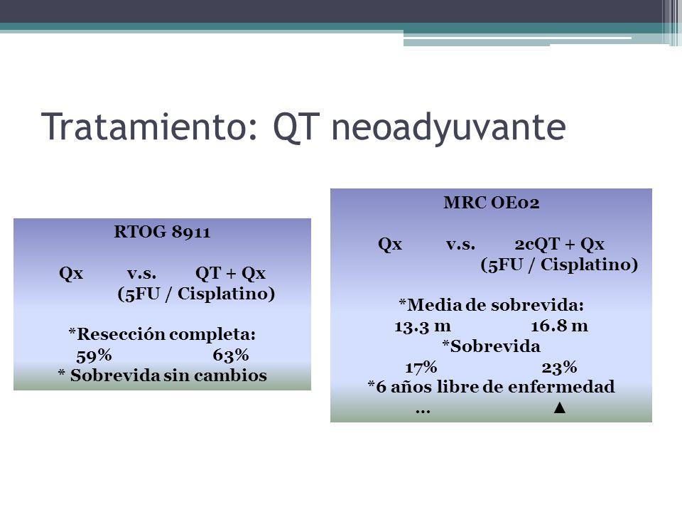 Tratamiento: QT neoadyuvante RTOG 8911 Qxv.s.QT + Qx (5FU / Cisplatino) *Resección completa: 59%63% * Sobrevida sin cambios MRC OE02 Qxv.s.2cQT + Qx (