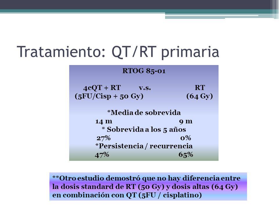 Tratamiento: QT/RT primaria RTOG 85-01 4cQT + RTv.s.RT (5FU/Cisp + 50 Gy)(64 Gy) *Media de sobrevida 14 m9 m * Sobrevida a los 5 años 27%0% *Persisten