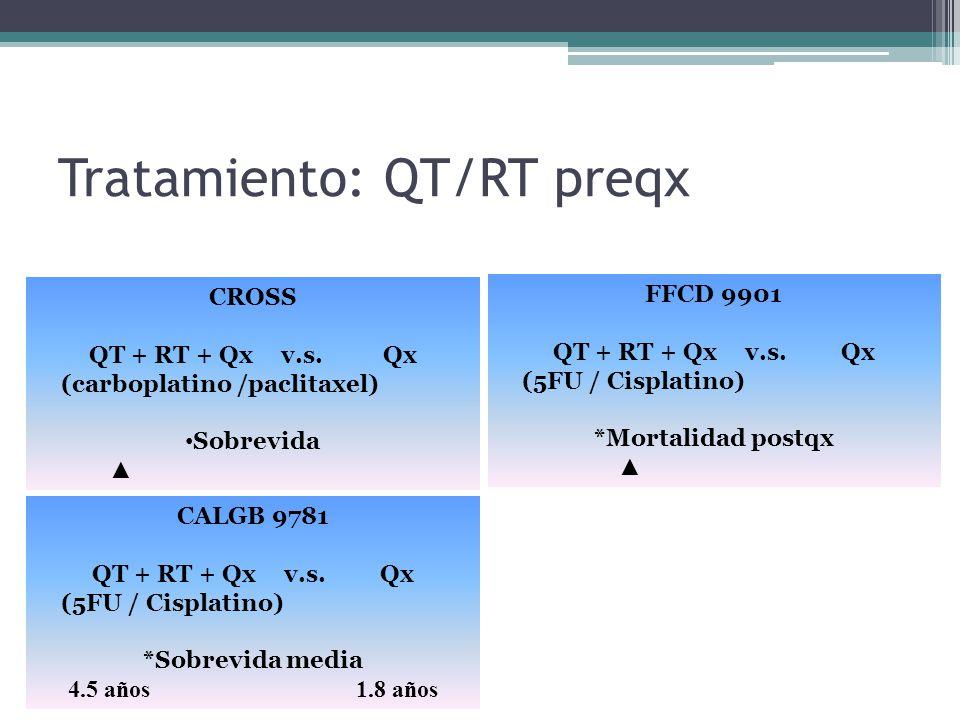Tratamiento: QT/RT preqx CROSS QT + RT + Qxv.s. Qx (carboplatino /paclitaxel) Sobrevida FFCD 9901 QT + RT + Qxv.s.Qx (5FU / Cisplatino) *Mortalidad po