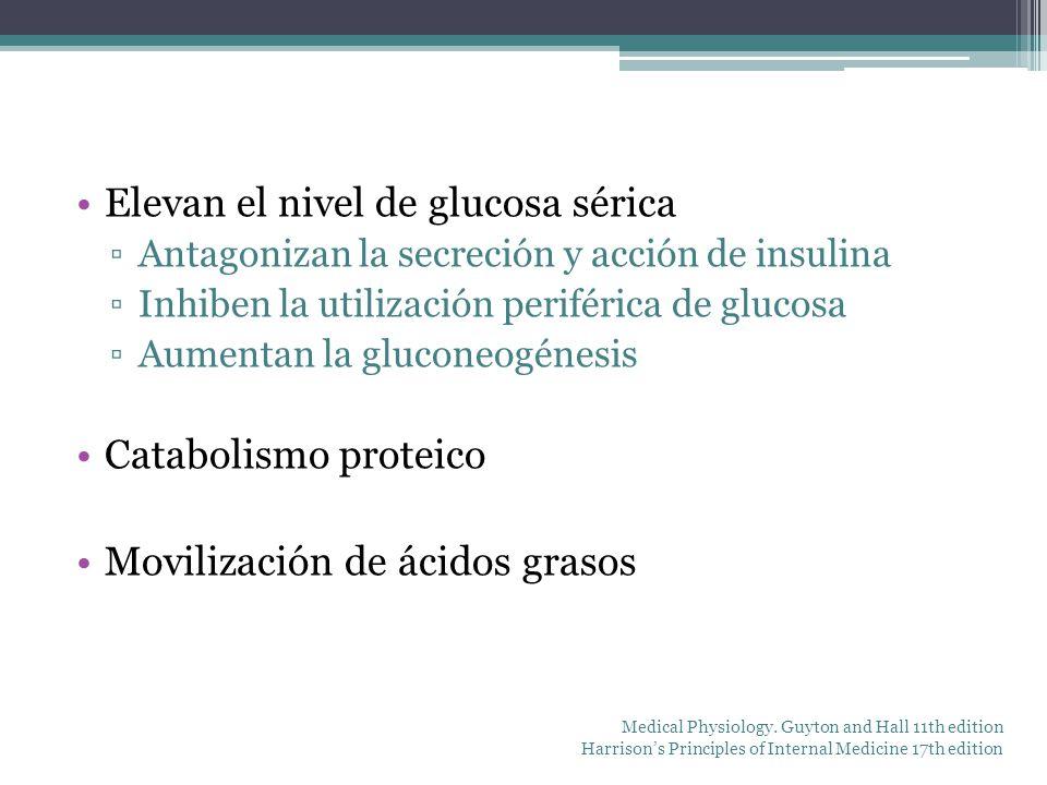 Elevan el nivel de glucosa sérica Antagonizan la secreción y acción de insulina Inhiben la utilización periférica de glucosa Aumentan la gluconeogénes