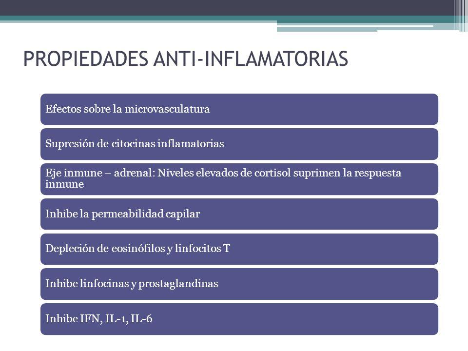 PROPIEDADES ANTI-INFLAMATORIAS Efectos sobre la microvasculaturaSupresión de citocinas inflamatorias Eje inmune – adrenal: Niveles elevados de cortiso