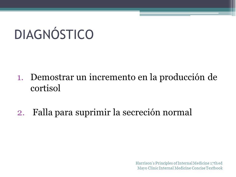 1.Demostrar un incremento en la producción de cortisol 2. Falla para suprimir la secreción normal DIAGNÓSTICO Harrisons Principles of Internal Medicin