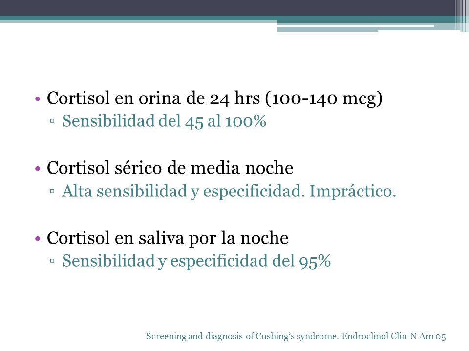 Cortisol en orina de 24 hrs (100-140 mcg) Sensibilidad del 45 al 100% Cortisol sérico de media noche Alta sensibilidad y especificidad. Impráctico. Co