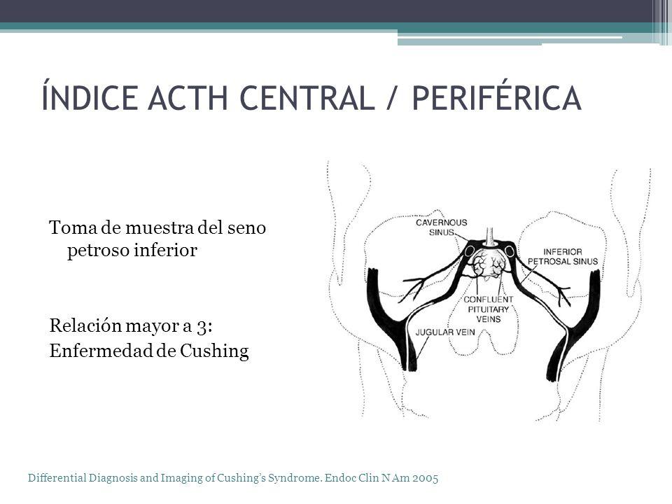 ÍNDICE ACTH CENTRAL / PERIFÉRICA Toma de muestra del seno petroso inferior Relación mayor a 3: Enfermedad de Cushing Differential Diagnosis and Imagin