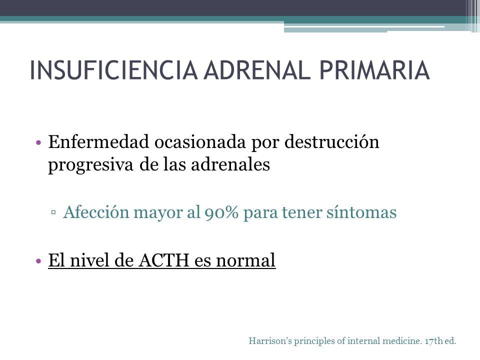 INSUFICIENCIA ADRENAL PRIMARIA Enfermedad ocasionada por destrucción progresiva de las adrenales Afección mayor al 90% para tener síntomas El nivel de