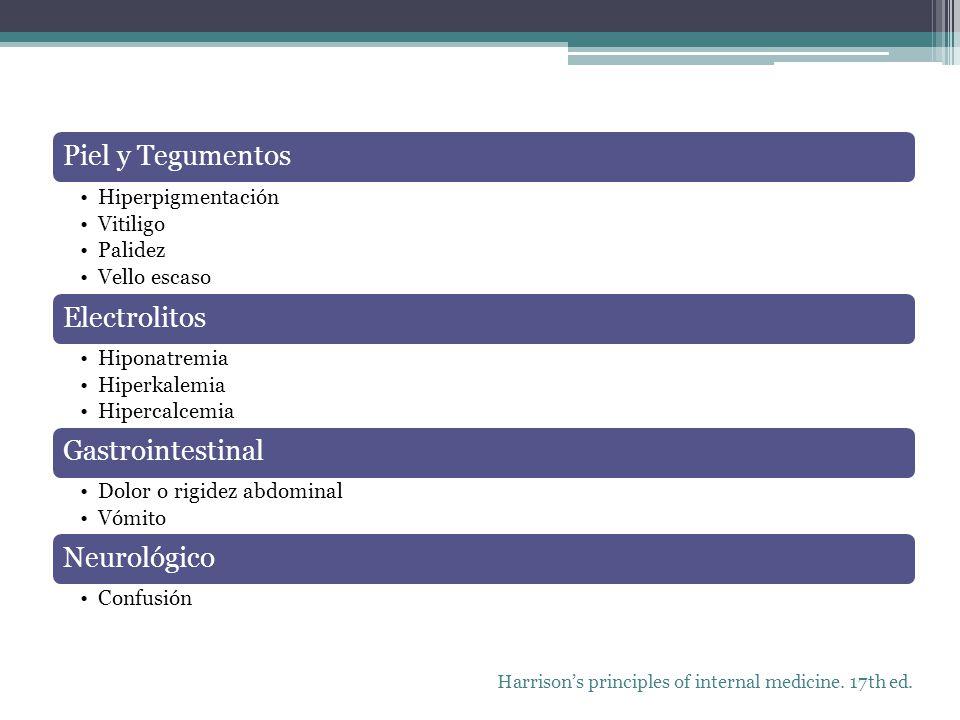 Piel y Tegumentos Hiperpigmentación Vitiligo Palidez Vello escaso Electrolitos Hiponatremia Hiperkalemia Hipercalcemia Gastrointestinal Dolor o rigide