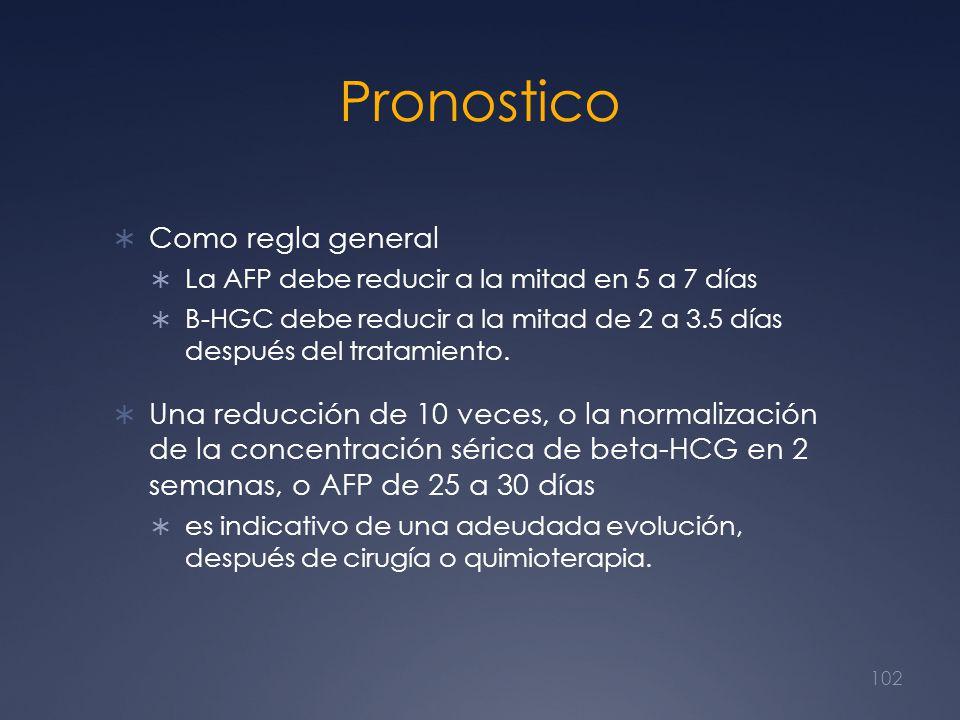 Pronostico Como regla general La AFP debe reducir a la mitad en 5 a 7 días Β-HGC debe reducir a la mitad de 2 a 3.5 días después del tratamiento. Una