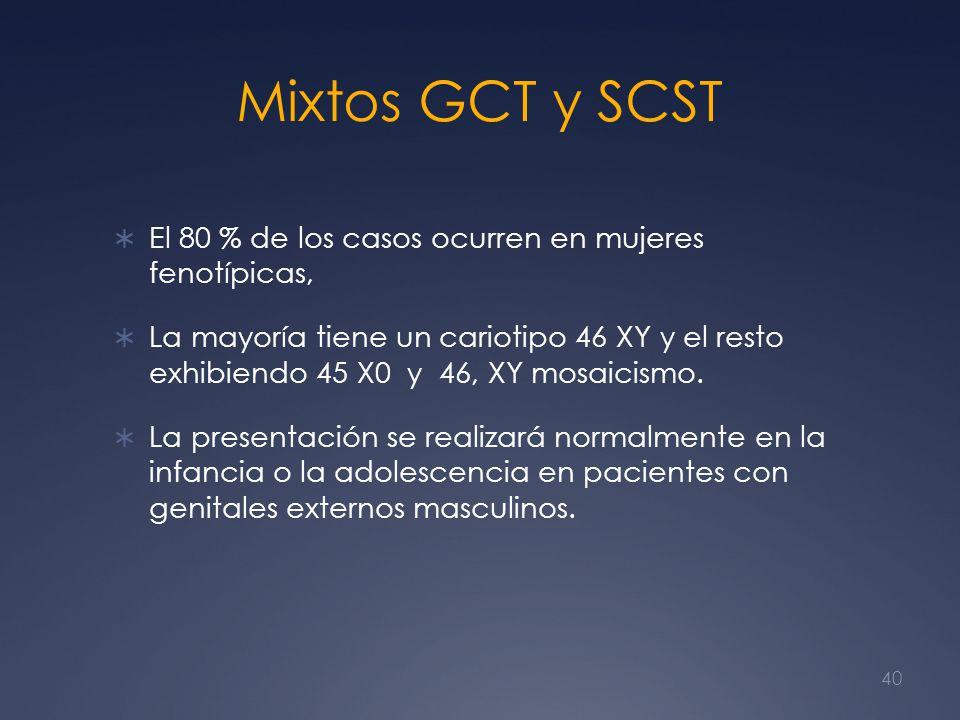 Mixtos GCT y SCST El 80 % de los casos ocurren en mujeres fenotípicas, La mayoría tiene un cariotipo 46 XY y el resto exhibiendo 45 X0 y 46, XY mosaic