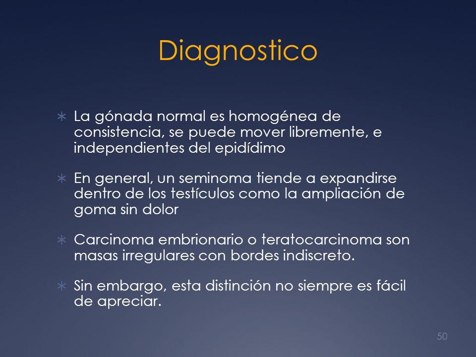 Diagnostico La gónada normal es homogénea de consistencia, se puede mover libremente, e independientes del epidídimo En general, un seminoma tiende a