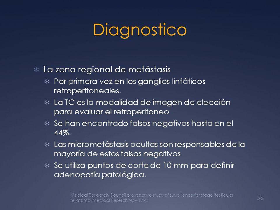 Diagnostico La zona regional de metástasis Por primera vez en los ganglios linfáticos retroperitoneales. La TC es la modalidad de imagen de elección p