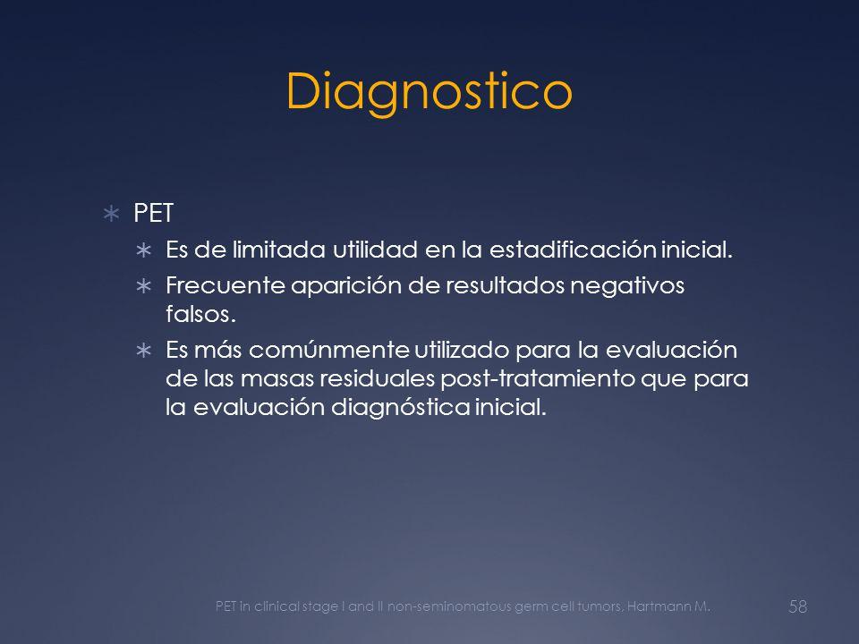 Diagnostico PET Es de limitada utilidad en la estadificación inicial. Frecuente aparición de resultados negativos falsos. Es más comúnmente utilizado