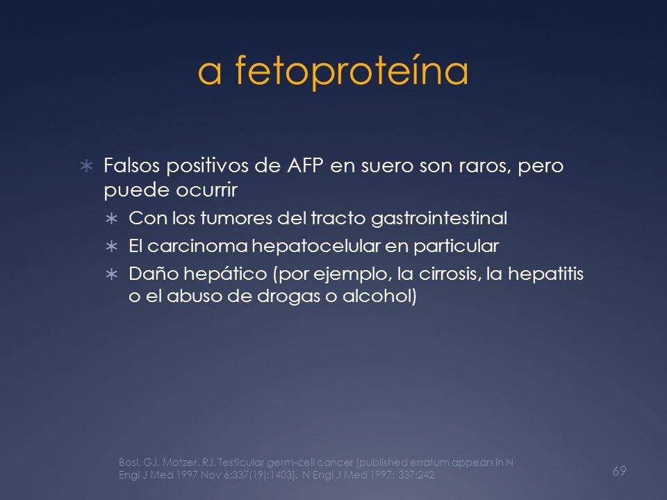 α fetoproteína Falsos positivos de AFP en suero son raros, pero puede ocurrir Con los tumores del tracto gastrointestinal El carcinoma hepatocelular e