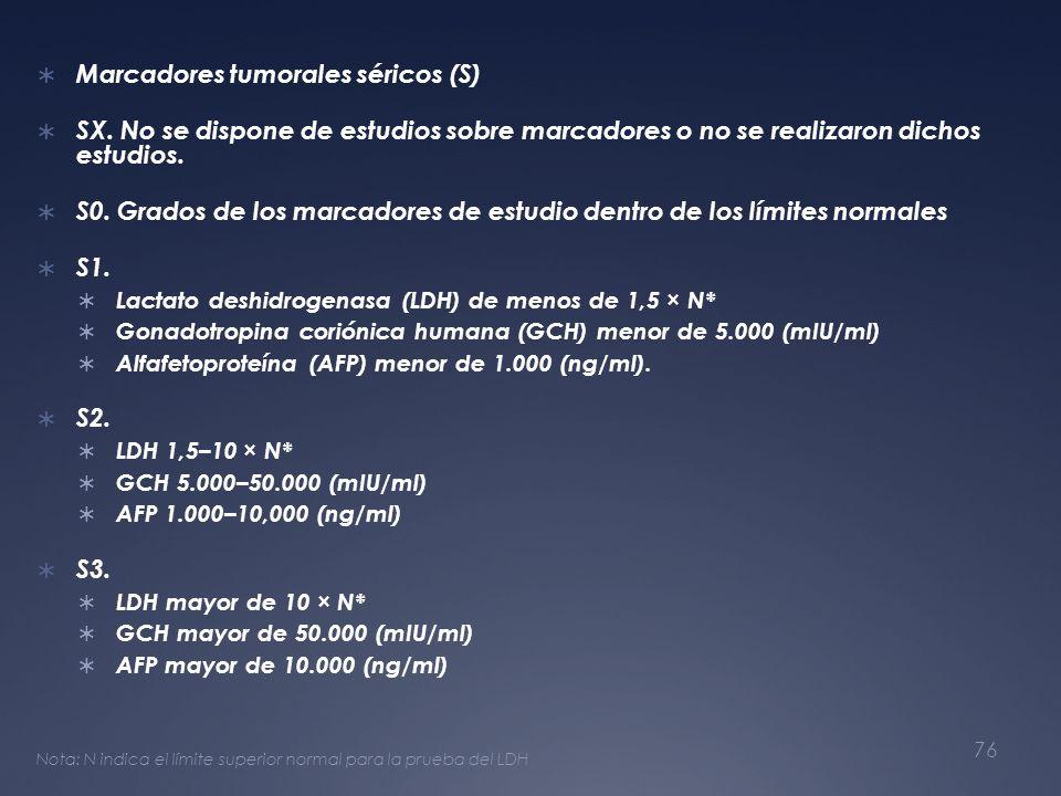 Marcadores tumorales séricos (S) SX. No se dispone de estudios sobre marcadores o no se realizaron dichos estudios. S0. Grados de los marcadores de es