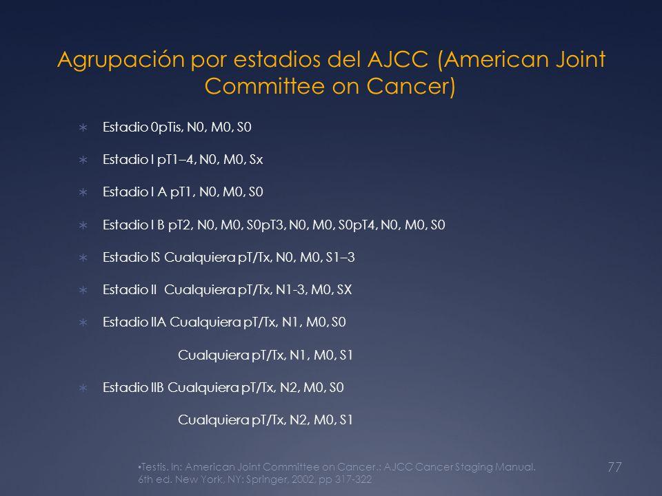 Agrupación por estadios del AJCC (American Joint Committee on Cancer) Estadio 0pTis, N0, M0, S0 Estadio I pT1–4, N0, M0, Sx Estadio I A pT1, N0, M0, S