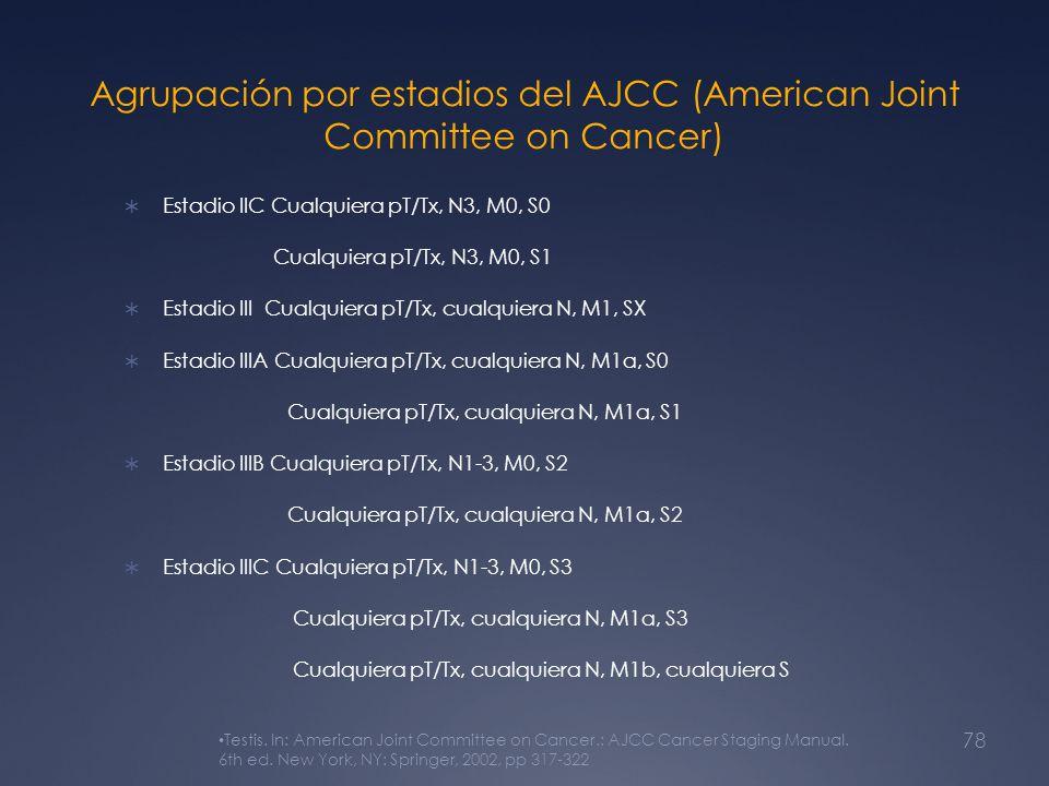 Agrupación por estadios del AJCC (American Joint Committee on Cancer) Estadio IIC Cualquiera pT/Tx, N3, M0, S0 Cualquiera pT/Tx, N3, M0, S1 Estadio II
